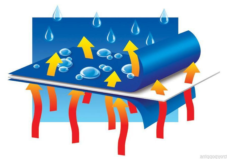 1-FTH101 FROGG TOGGS BUCKET HAT RAIN GEAR